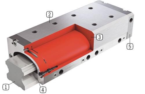 Hamulec hydrauliczny LBHS